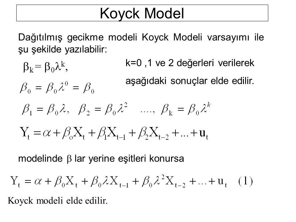 Koyck Model Dağıtılmış gecikme modeli Koyck Modeli varsayımı ile şu şekilde yazılabilir: Koyck modeli elde edilir. k=0,1 ve 2 değerleri verilerek aşağ