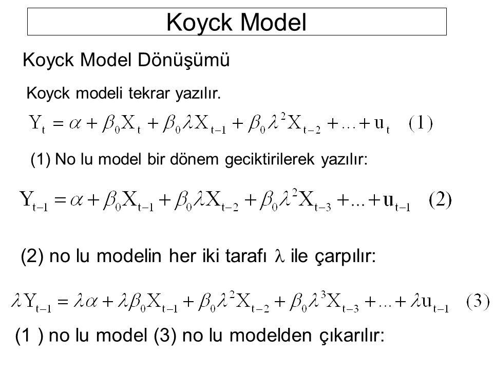 Koyck Model Koyck Model Dönüşümü (1) No lu model bir dönem geciktirilerek yazılır: (2) no lu modelin her iki tarafı ile çarpılır: (1 ) no lu model (3)