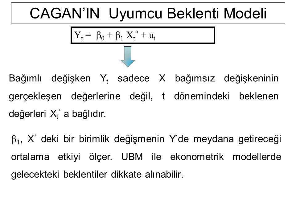 CAGAN'IN Uyumcu Beklenti Modeli Y t =  0 +  1 X t * + u t  1, X * deki bir birimlik değişmenin Y'de meydana getireceği ortalama etkiyi ölçer. UBM i
