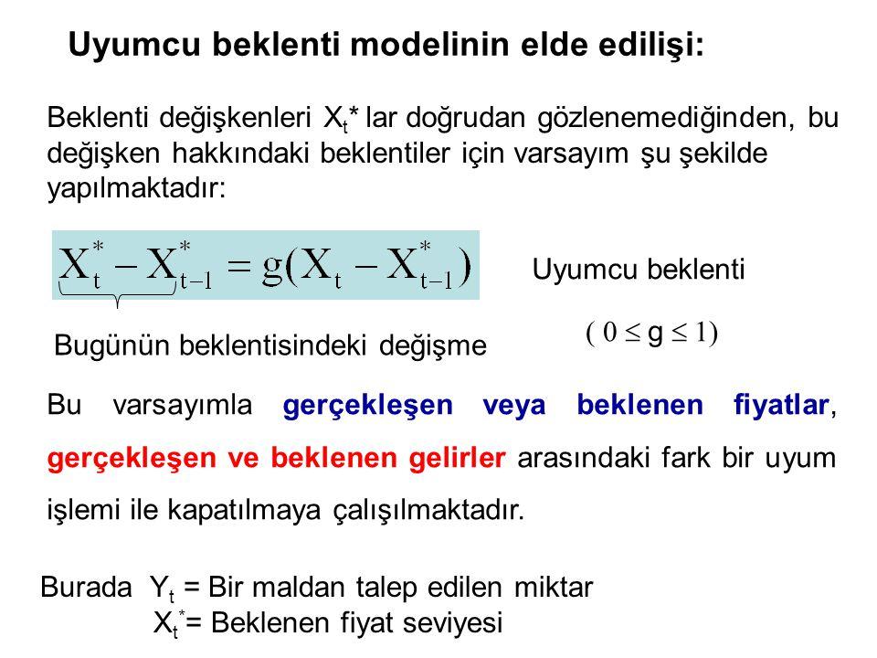 Uyumcu beklenti modelinin elde edilişi: Beklenti değişkenleri X t * lar doğrudan gözlenemediğinden, bu değişken hakkındaki beklentiler için varsayım ş