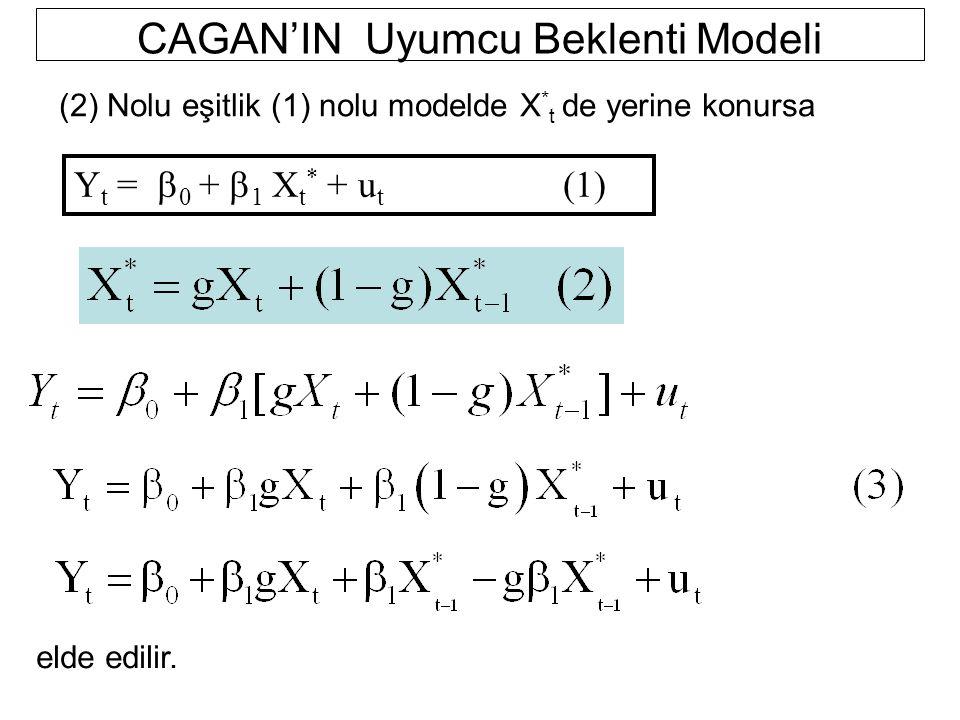 CAGAN'IN Uyumcu Beklenti Modeli Y t =  0 +  1 X t * + u t (1) (2) Nolu eşitlik (1) nolu modelde X * t de yerine konursa elde edilir.