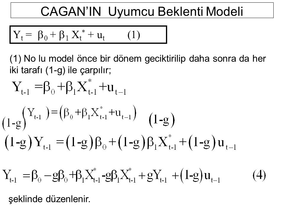 CAGAN'IN Uyumcu Beklenti Modeli (1) No lu model önce bir dönem geciktirilip daha sonra da her iki tarafı (1-g) ile çarpılır; Y t =  0 +  1 X t * + u