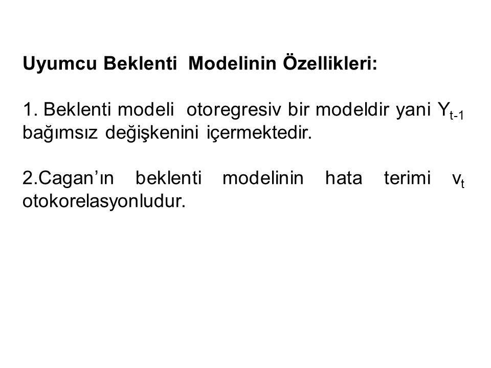 Uyumcu Beklenti Modelinin Özellikleri: 1. Beklenti modeli otoregresiv bir modeldir yani Y t-1 bağımsız değişkenini içermektedir. 2.Cagan'ın beklenti m