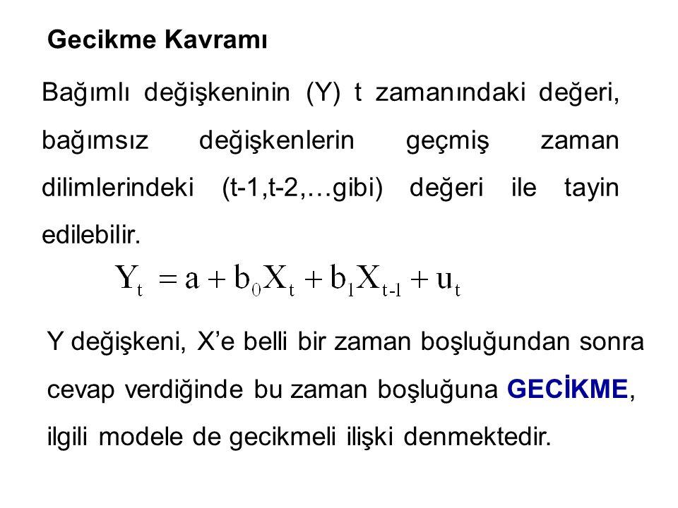 Gecikme Kavramı Bağımlı değişkeninin (Y) t zamanındaki değeri, bağımsız değişkenlerin geçmiş zaman dilimlerindeki (t-1,t-2,…gibi) değeri ile tayin edi