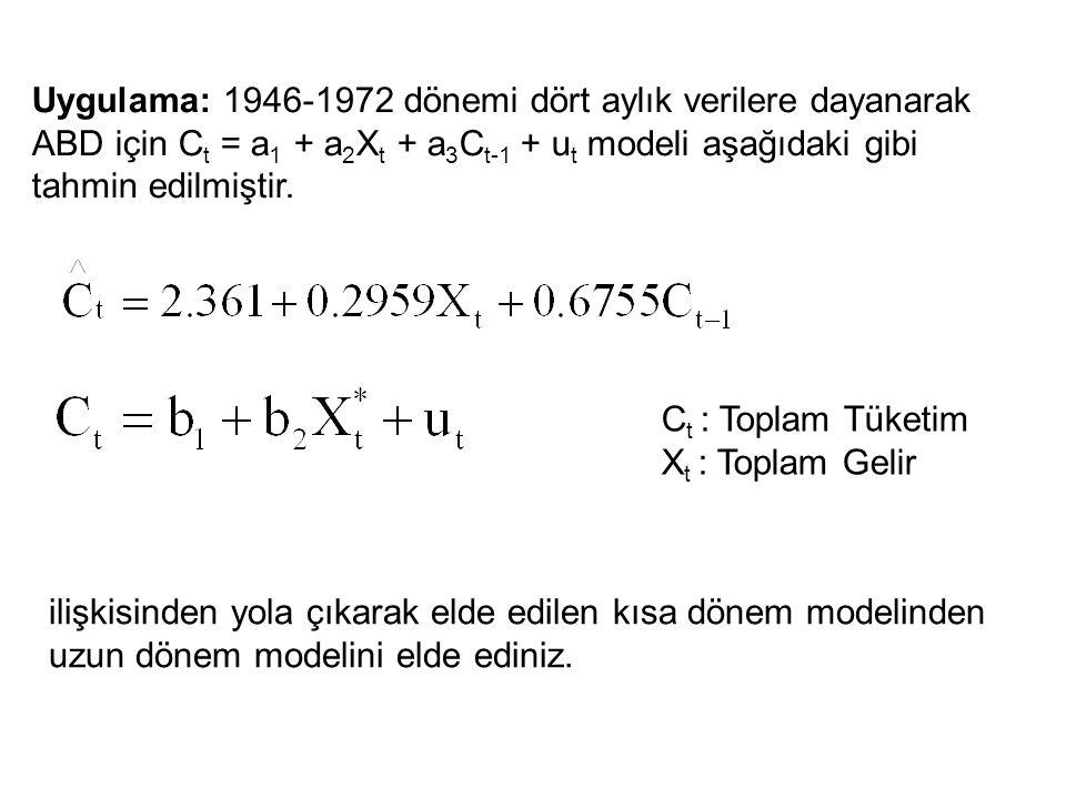 Uygulama: 1946-1972 dönemi dört aylık verilere dayanarak ABD için C t = a 1 + a 2 X t + a 3 C t-1 + u t modeli aşağıdaki gibi tahmin edilmiştir. C t :