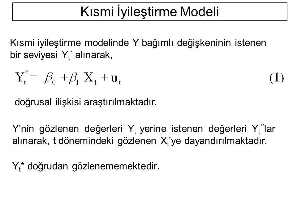 Kısmi İyileştirme Modeli Kısmi iyileştirme modelinde Y bağımlı değişkeninin istenen bir seviyesi Y t * alınarak, doğrusal ilişkisi araştırılmaktadır.