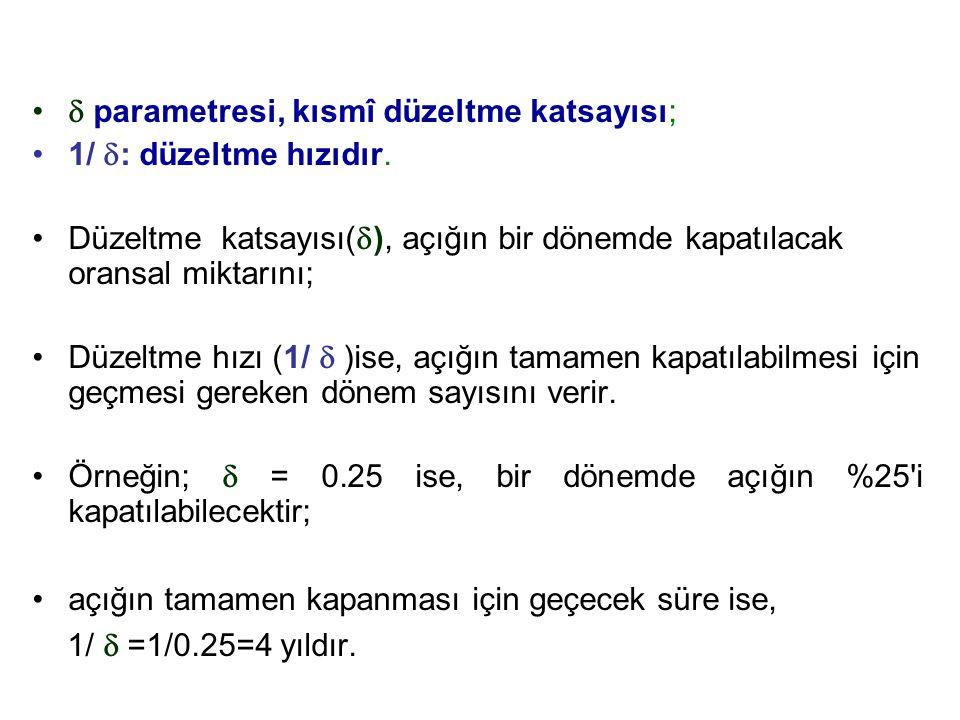  parametresi, kısmî düzeltme katsayısı; 1/  : düzeltme hızıdır. Düzeltme katsayısı(  ), açığın bir dönemde kapatılacak oransal miktarını; Düzeltme