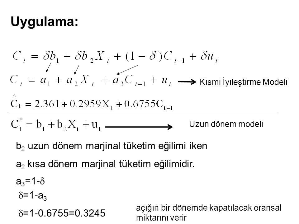 Kısmi İyileştirme Modeli Uzun dönem modeli b 2 uzun dönem marjinal tüketim eğilimi iken a 2 kısa dönem marjinal tüketim eğilimidir. a 3 =1-   =1-a 3