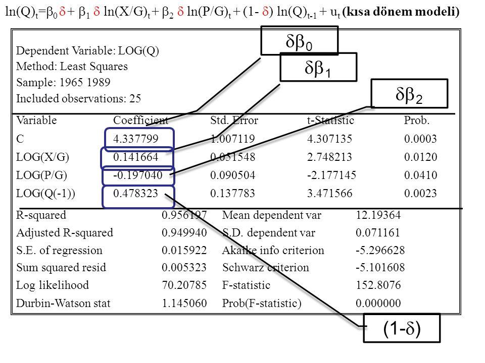 Dependent Variable: LOG(Q) Method: Least Squares Sample: 1965 1989 Included observations: 25 VariableCoefficientStd. Errort-StatisticProb. C4.3377991.