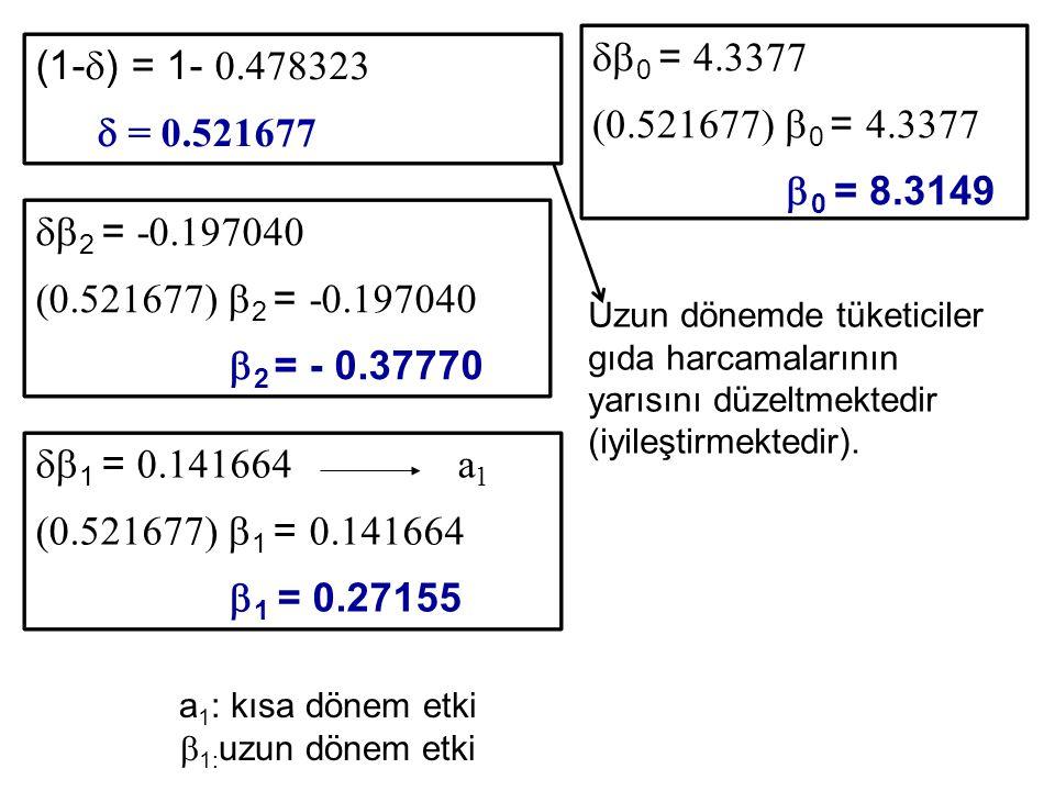 (1-  ) = 1- 0.478323  = 0.521677  2 = -0.197040 (0.521677)  2 = -0.197040  2 = - 0.37770  1 = 0.141664a 1 (0.521677)  1 = 0.141664  1 = 0.27