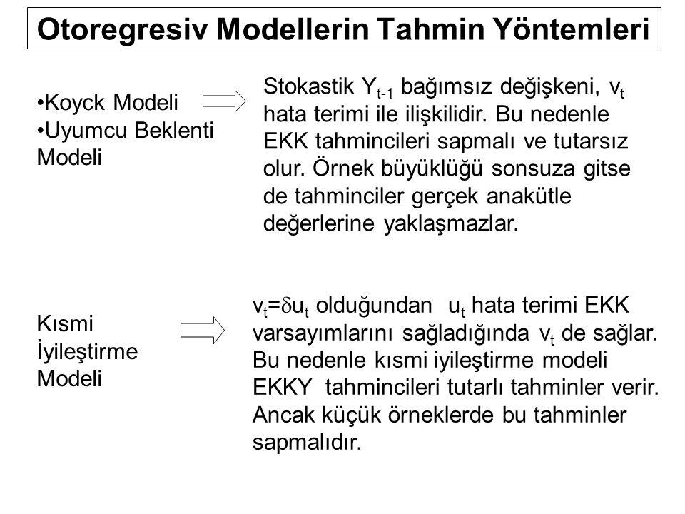 Otoregresiv Modellerin Tahmin Yöntemleri Koyck Modeli Uyumcu Beklenti Modeli Stokastik Y t-1 bağımsız değişkeni, v t hata terimi ile ilişkilidir. Bu n