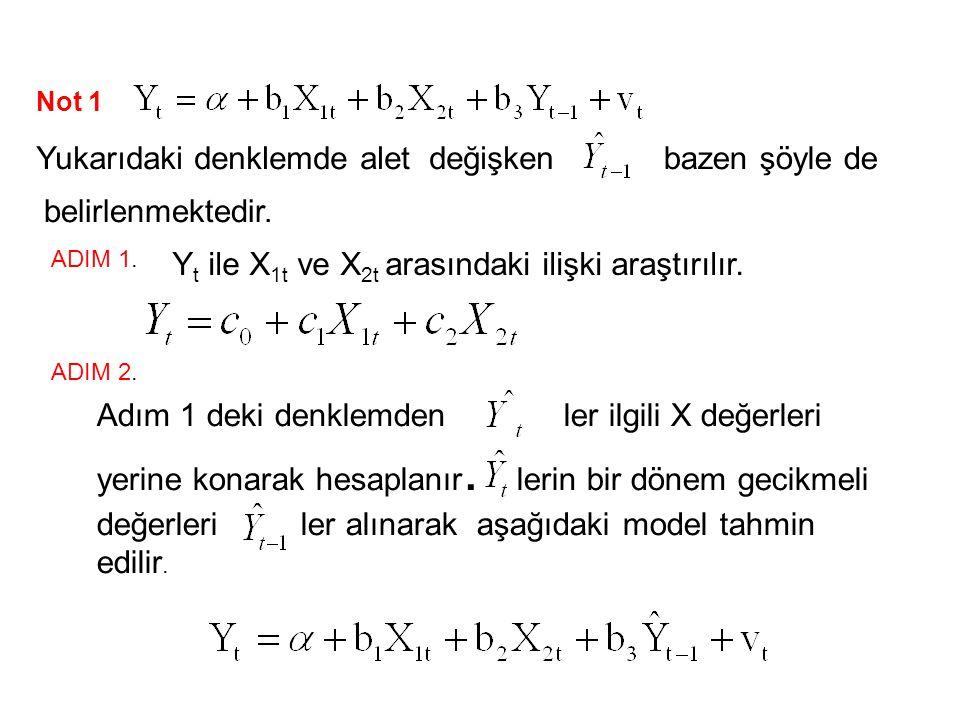 Not 1 Yukarıdaki denklemde alet değişkenbazen şöyle de ADIM 1. Y t ile X 1t ve X 2t arasındaki ilişki araştırılır. ADIM 2. Adım 1 deki denklemden ler
