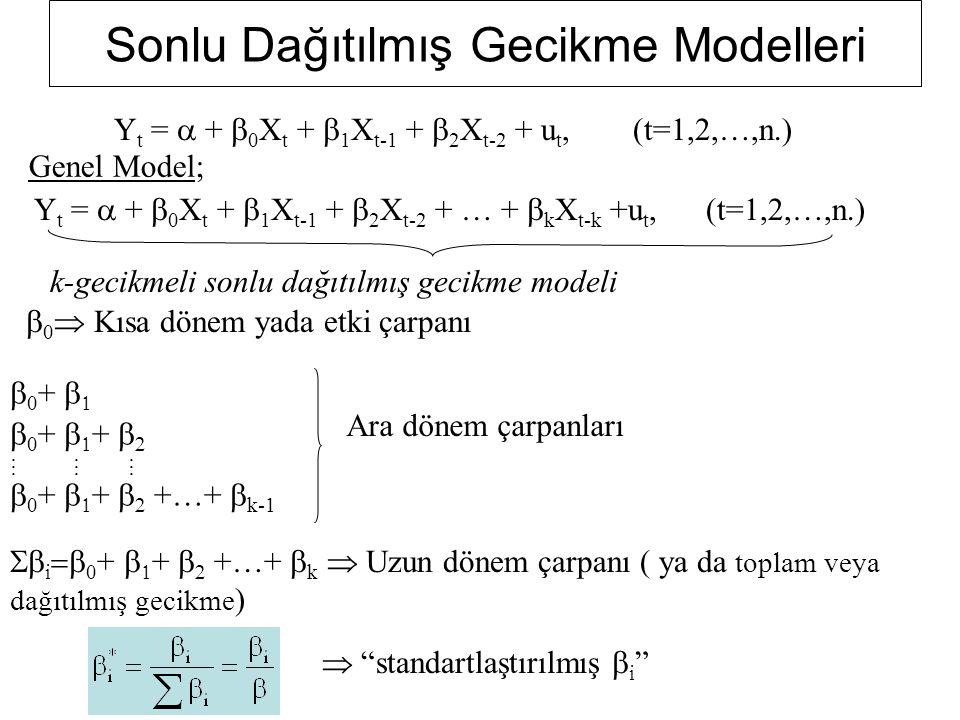Sonlu Dağıtılmış Gecikme Modelleri Y t =  +  0 X t +  1 X t-1 +  2 X t-2 + u t, (t=1,2,…,n.) Genel Model; Y t =  +  0 X t +  1 X t-1 +  2 X t-