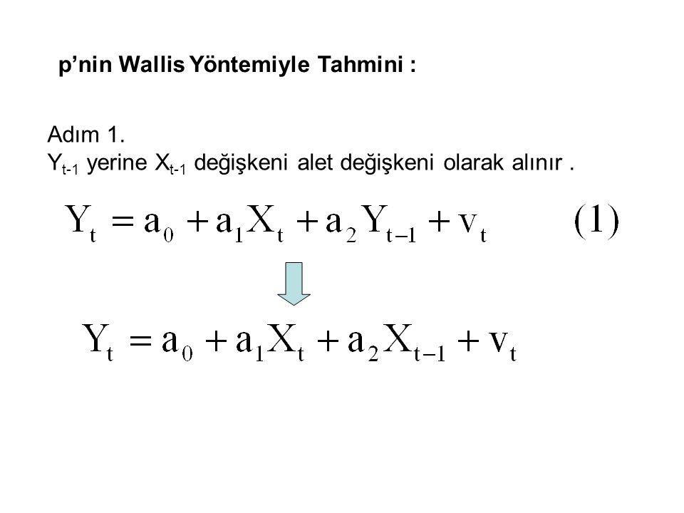 p'nin Wallis Yöntemiyle Tahmini : Adım 1. Y t-1 yerine X t-1 değişkeni alet değişkeni olarak alınır.