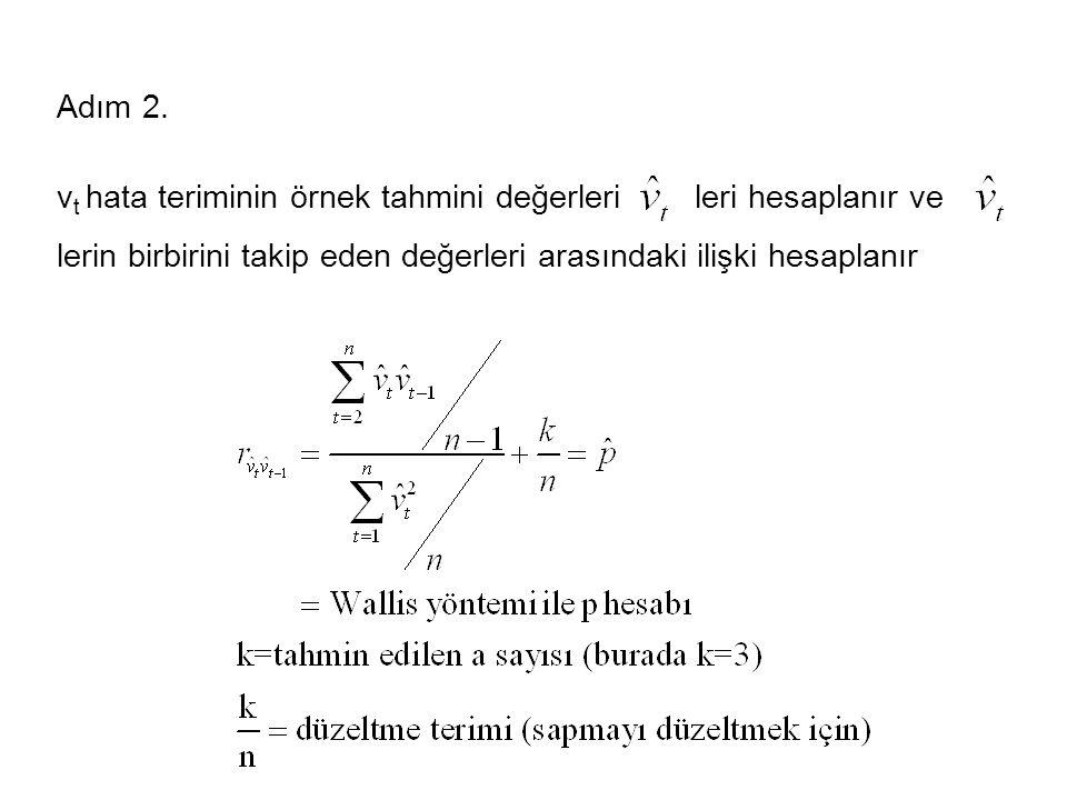Adım 2. v t hata teriminin örnek tahmini değerleri leri hesaplanır ve lerin birbirini takip eden değerleri arasındaki ilişki hesaplanır