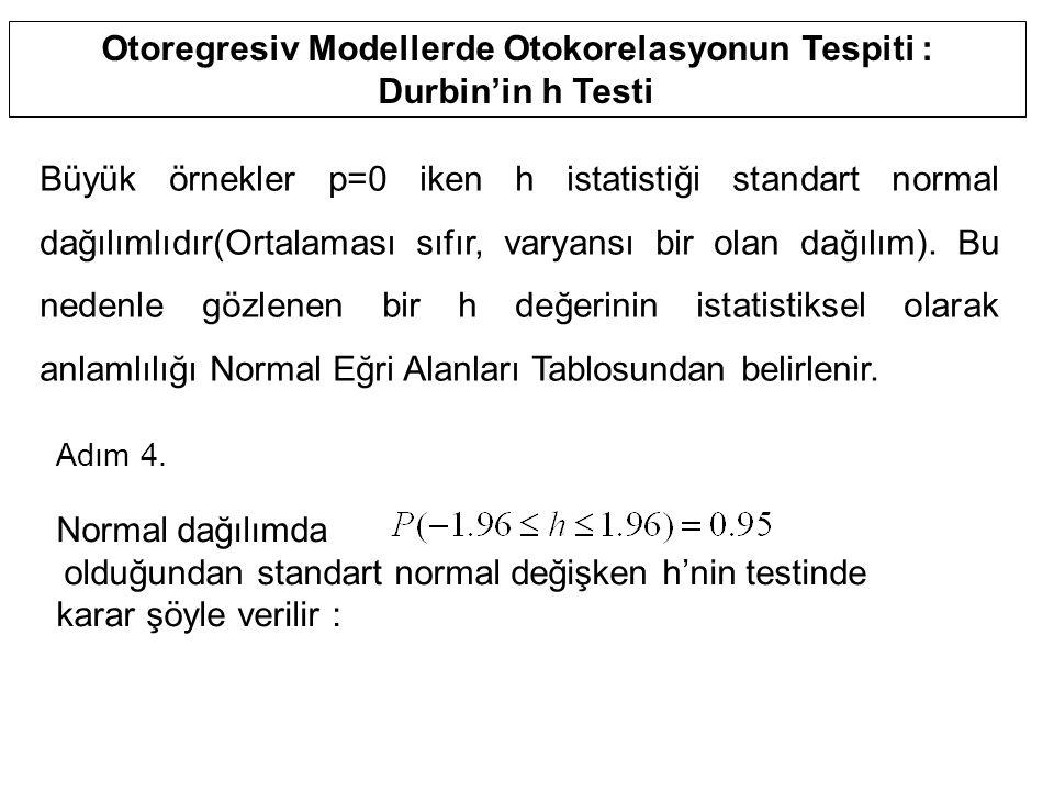 Otoregresiv Modellerde Otokorelasyonun Tespiti : Durbin'in h Testi Adım 4. Normal dağılımda olduğundan standart normal değişken h'nin testinde karar ş