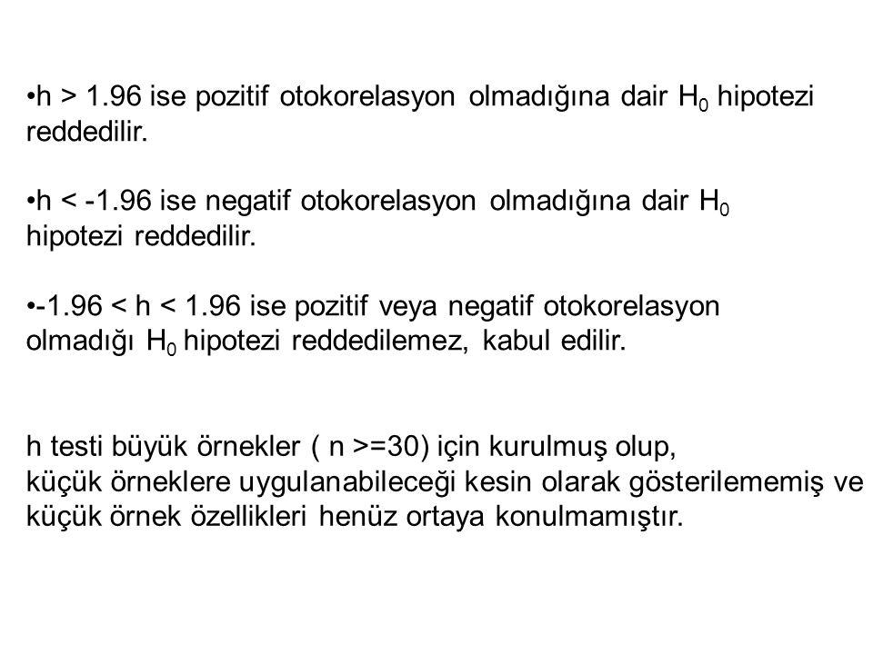 h testi büyük örnekler ( n >=30) için kurulmuş olup, küçük örneklere uygulanabileceği kesin olarak gösterilememiş ve küçük örnek özellikleri henüz ort
