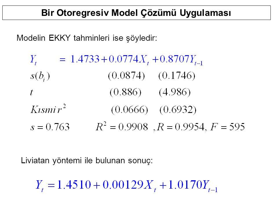 Modelin EKKY tahminleri ise şöyledir: Liviatan yöntemi ile bulunan sonuç: