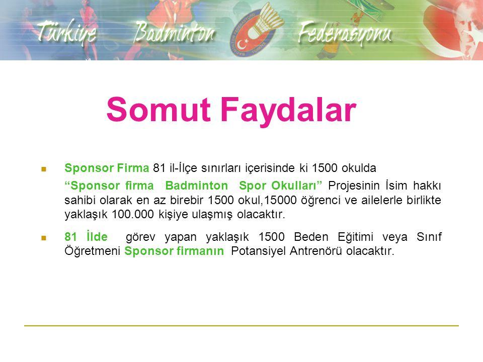 Somut Faydalar Sponsor Firma 81 il-İlçe sınırları içerisinde ki 1500 okulda Sponsor firma Badminton Spor Okulları Projesinin İsim hakkı sahibi olarak en az birebir 1500 okul,15000 öğrenci ve ailelerle birlikte yaklaşık 100.000 kişiye ulaşmış olacaktır.