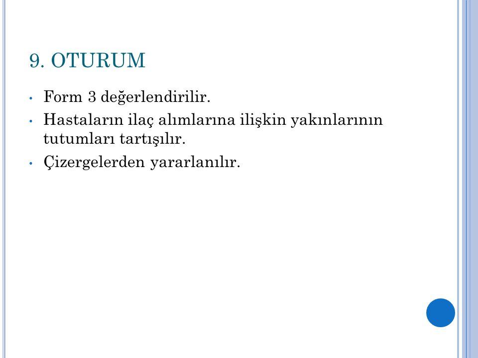 9. OTURUM Form 3 değerlendirilir. Hastaların ilaç alımlarına ilişkin yakınlarının tutumları tartışılır. Çizergelerden yararlanılır.