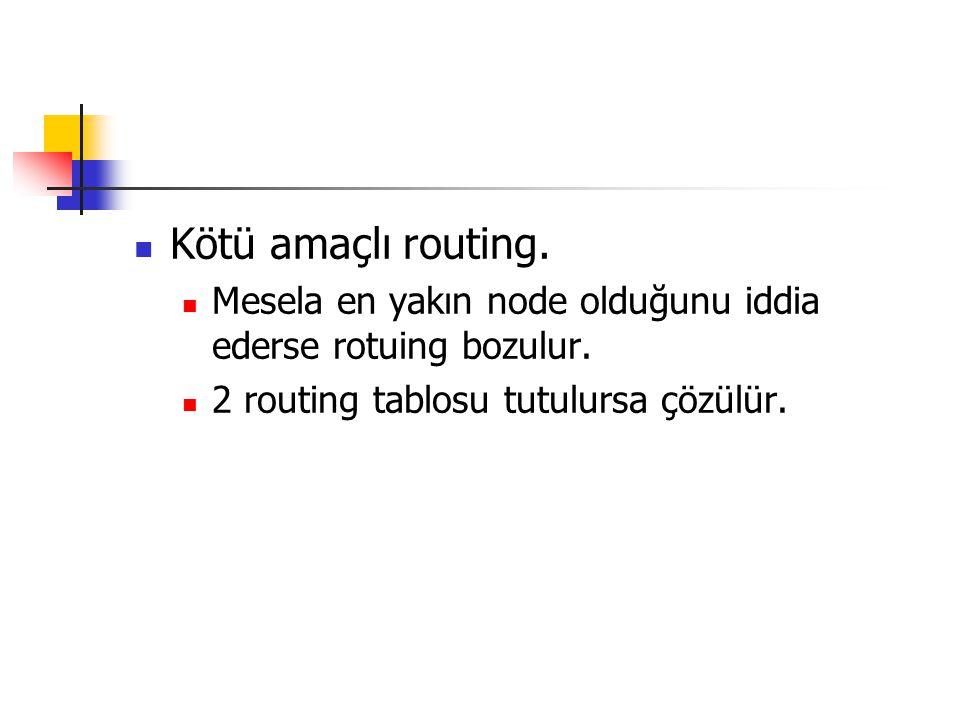 Kötü amaçlı routing. Mesela en yakın node olduğunu iddia ederse rotuing bozulur. 2 routing tablosu tutulursa çözülür.