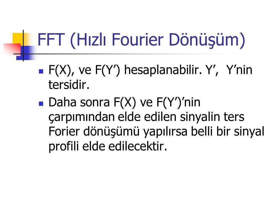 FFT (Hızlı Fourier Dönüşüm) F(X), ve F(Y') hesaplanabilir. Y', Y'nin tersidir. Daha sonra F(X) ve F(Y')'nin çarpımından elde edilen sinyalin ters Fori