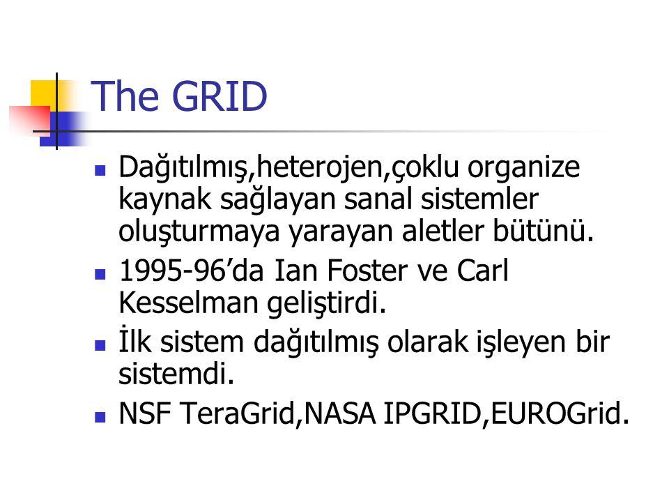 The GRID Dağıtılmış,heterojen,çoklu organize kaynak sağlayan sanal sistemler oluşturmaya yarayan aletler bütünü. 1995-96'da Ian Foster ve Carl Kesselm