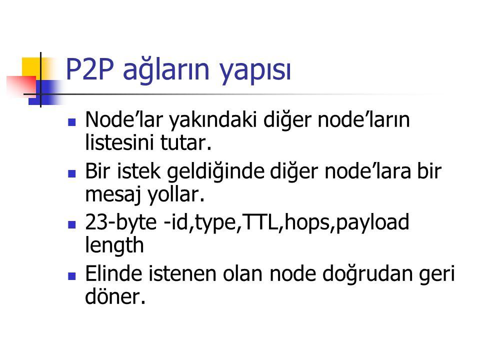 P2P ağların yapısı Node'lar yakındaki diğer node'ların listesini tutar. Bir istek geldiğinde diğer node'lara bir mesaj yollar. 23-byte -id,type,TTL,ho