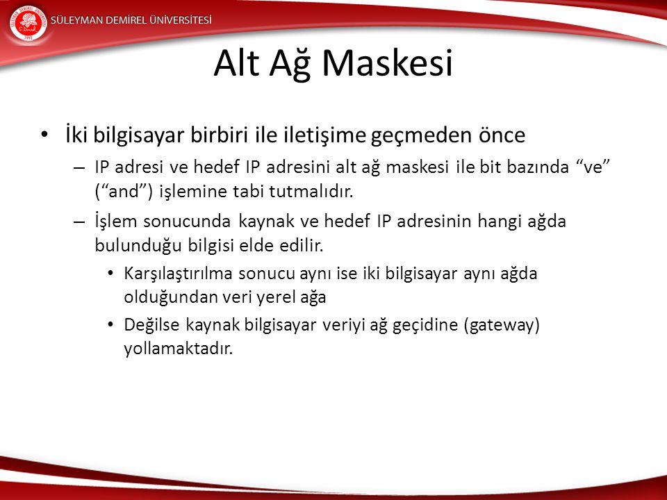 """Alt Ağ Maskesi İki bilgisayar birbiri ile iletişime geçmeden önce – IP adresi ve hedef IP adresini alt ağ maskesi ile bit bazında """"ve"""" (""""and"""") işlemin"""
