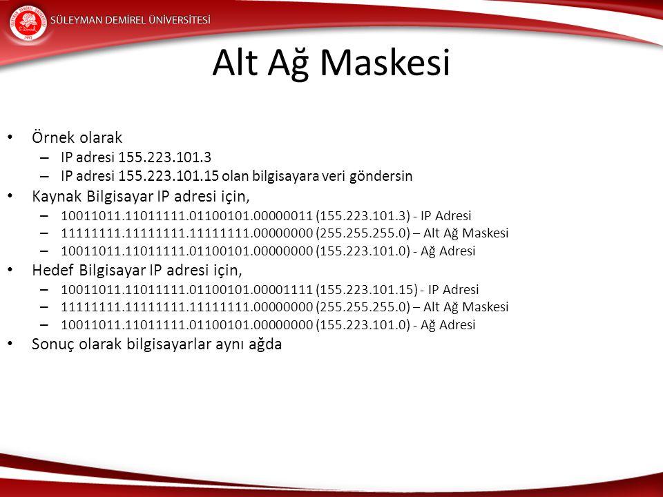 Örnek olarak – IP adresi 155.223.101.3 – IP adresi 155.223.101.15 olan bilgisayara veri göndersin Kaynak Bilgisayar IP adresi için, – 10011011.1101111