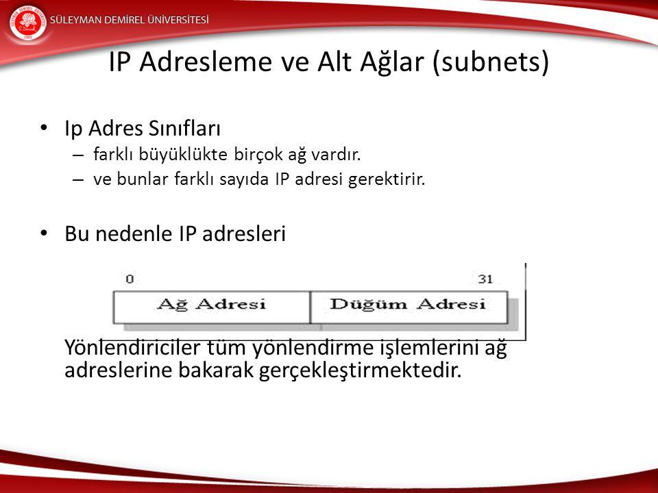 IP Adresleme ve Alt Ağlar (subnets) Ip Adres Sınıfları – farklı büyüklükte birçok ağ vardır. – ve bunlar farklı sayıda IP adresi gerektirir. Bu nedenl