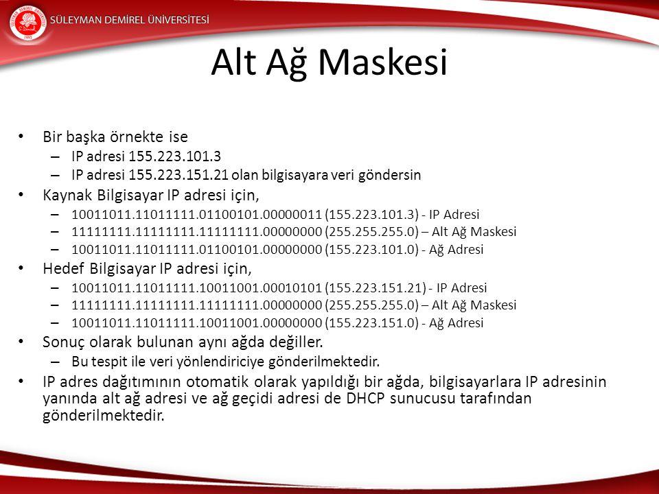 Alt Ağ Maskesi Bir başka örnekte ise – IP adresi 155.223.101.3 – IP adresi 155.223.151.21 olan bilgisayara veri göndersin Kaynak Bilgisayar IP adresi