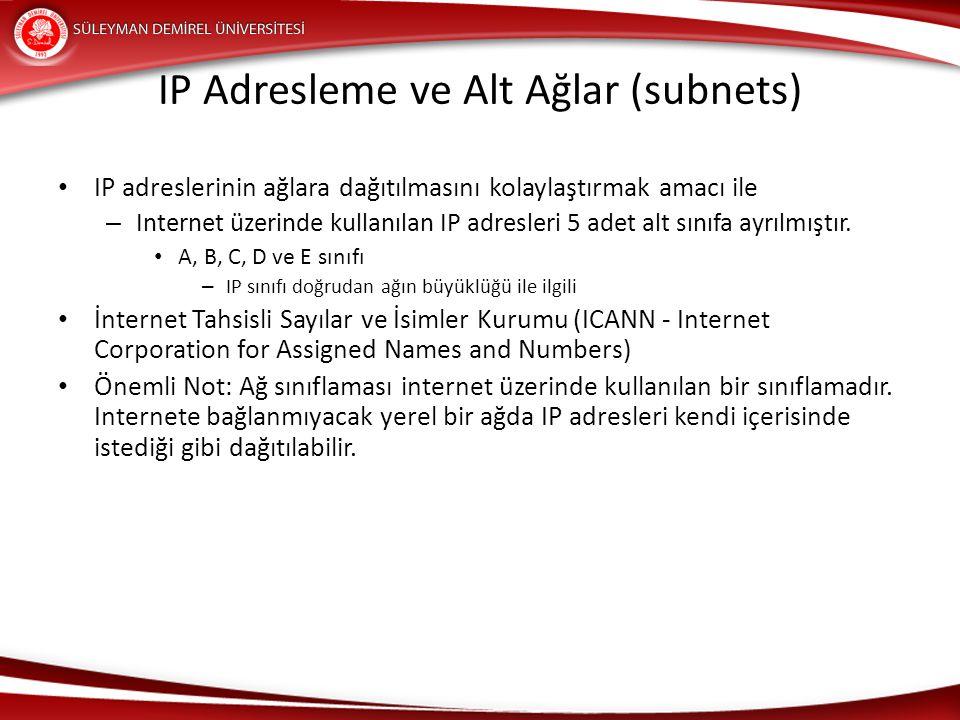 IP Adresleme ve Alt Ağlar (subnets) IP adreslerinin ağlara dağıtılmasını kolaylaştırmak amacı ile – Internet üzerinde kullanılan IP adresleri 5 adet a