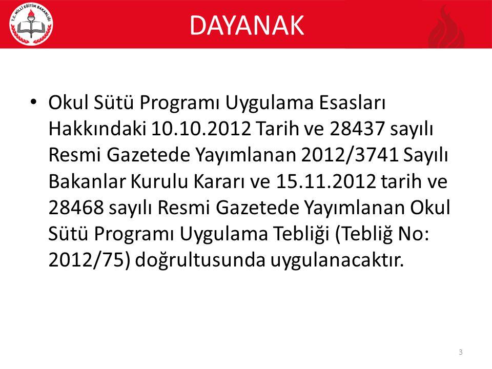 DAYANAK Okul Sütü Programı Uygulama Esasları Hakkındaki 10.10.2012 Tarih ve 28437 sayılı Resmi Gazetede Yayımlanan 2012/3741 Sayılı Bakanlar Kurulu Ka