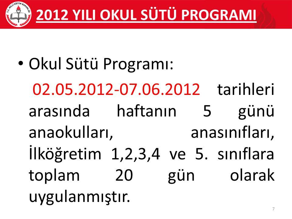 2012 YILI OKUL SÜTÜ PROGRAMI Okul Sütü Programı: 02.05.2012-07.06.2012 tarihleri arasında haftanın 5 günü anaokulları, anasınıfları, İlköğretim 1,2,3,