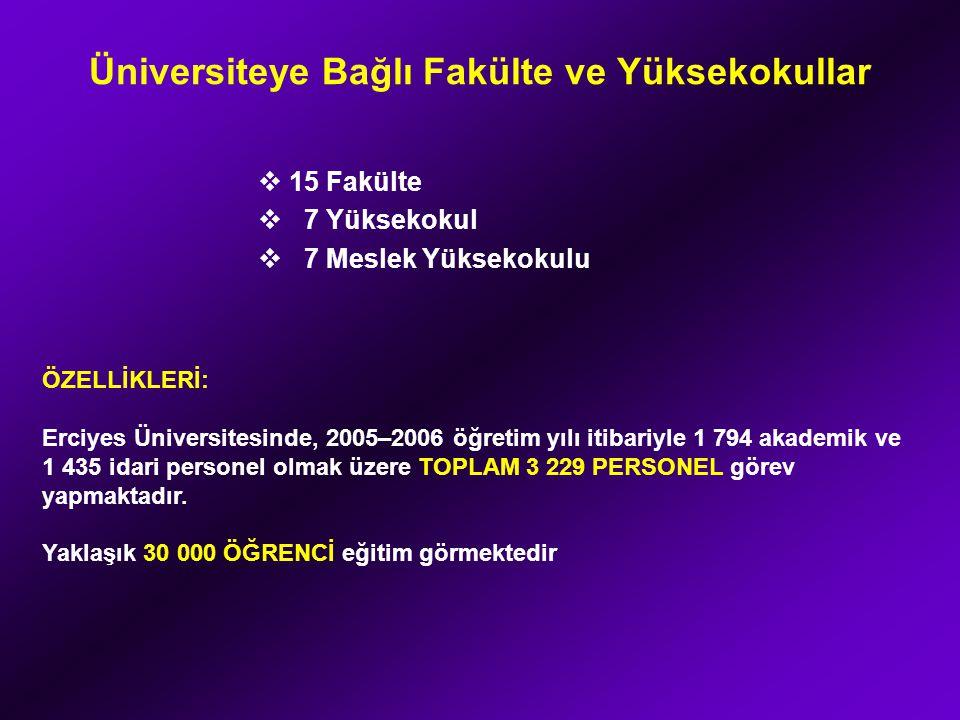 Üniversiteye Bağlı Fakülte ve Yüksekokullar  15 Fakülte  7 Yüksekokul  7 Meslek Yüksekokulu ÖZELLİKLERİ: Erciyes Üniversitesinde, 2005–2006 öğretim yılı itibariyle 1 794 akademik ve 1 435 idari personel olmak üzere TOPLAM 3 229 PERSONEL görev yapmaktadır.