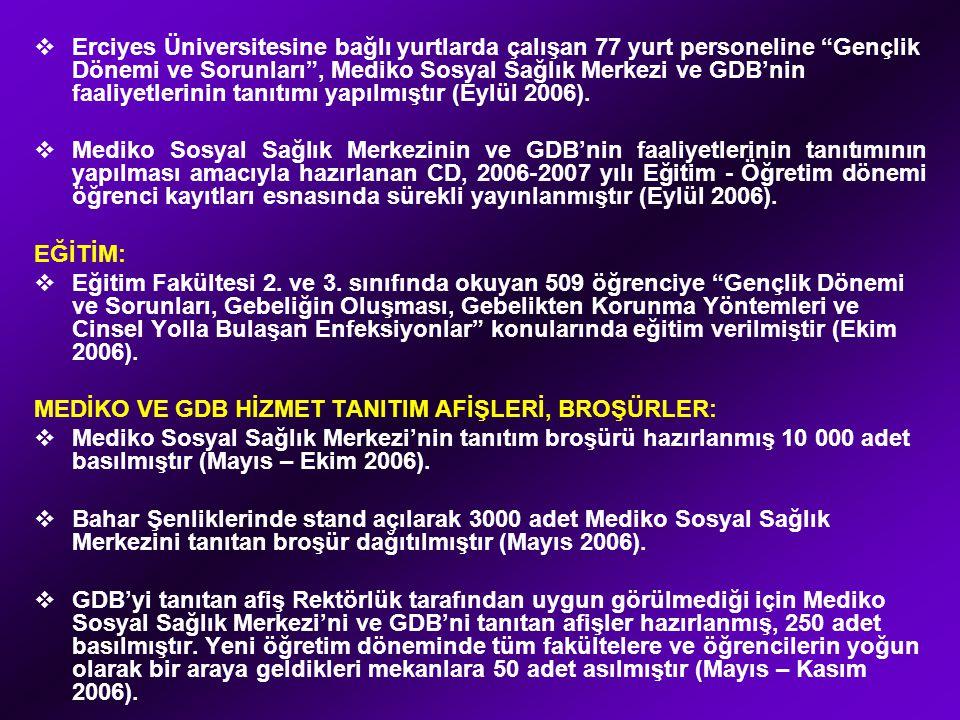  Erciyes Üniversitesine bağlı yurtlarda çalışan 77 yurt personeline Gençlik Dönemi ve Sorunları , Mediko Sosyal Sağlık Merkezi ve GDB'nin faaliyetlerinin tanıtımı yapılmıştır (Eylül 2006).