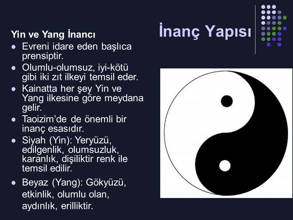 Yin ve Yang İnancı Evreni idare eden başlıca prensiptir.