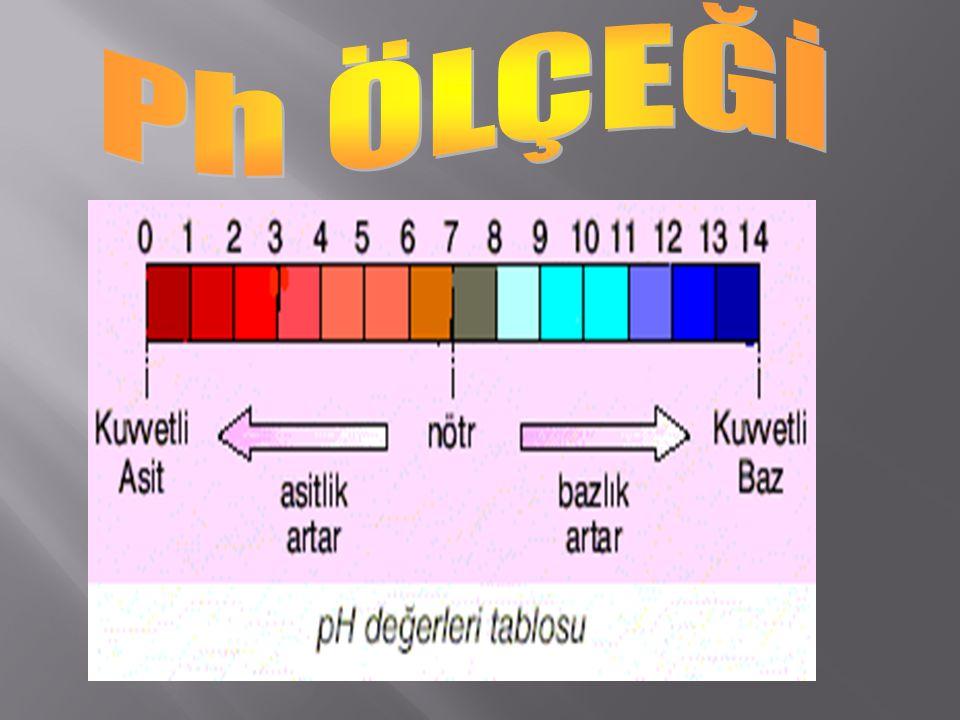  pH = –log[H + ]  pOH = –log[OH – ]  pH + pOH = 14 Saf su için; 25 C 0 [H+]= [OH–]= 1.10 –7 oldu ğ undan pH = –log[1.10 –7 ] pH = 7 pOH = –log[1.10 –7 ] pOH = 7 bulunur.