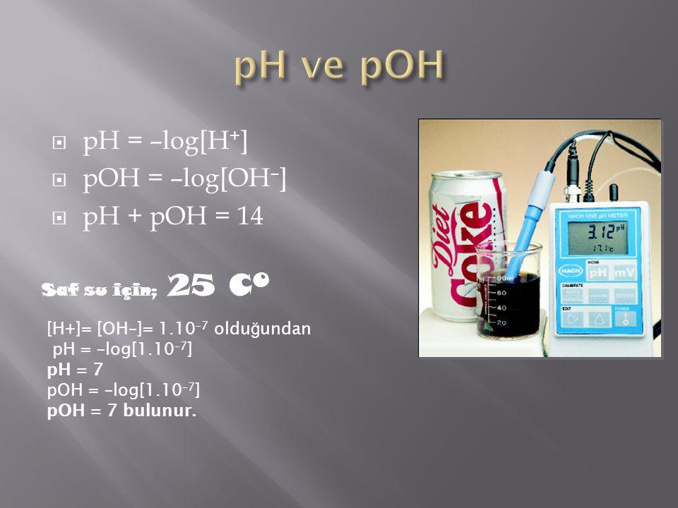  pH = –log[H + ]  pOH = –log[OH – ]  pH + pOH = 14 Saf su için; 25 C 0 [H+]= [OH–]= 1.10 –7 oldu ğ undan pH = –log[1.10 –7 ] pH = 7 pOH = –log[1.10