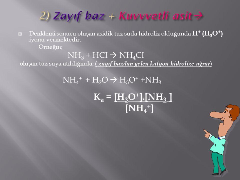  Denklemi sonucu oluşan asidik tuz suda hidroliz olduğunda H + (H 3 O + ) iyonu vermektedir. Örneğin; NH 3 + HCI  NH 4 CI oluşan tuz suya atıldığınd