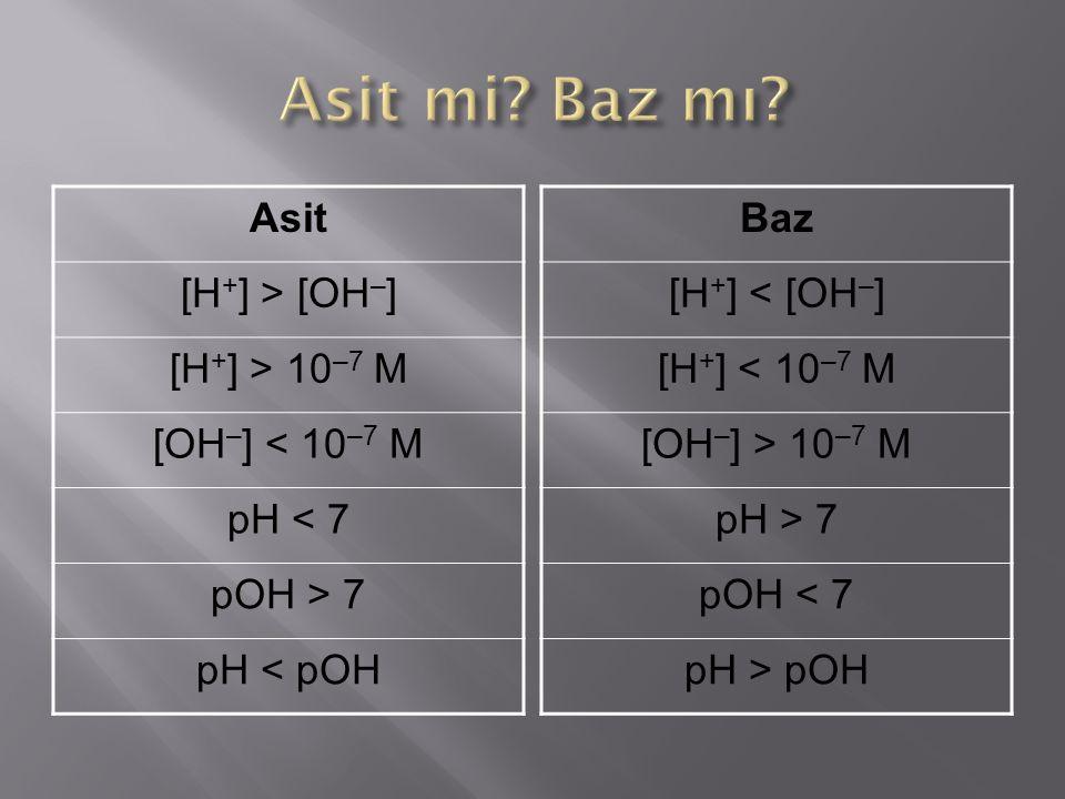 Asit [H + ] > [OH – ] [H + ] > 10 –7 M [OH – ] < 10 –7 M pH < 7 pOH > 7 pH < pOH Baz [H + ] < [OH – ] [H + ] < 10 –7 M [OH – ] > 10 –7 M pH > 7 pOH <