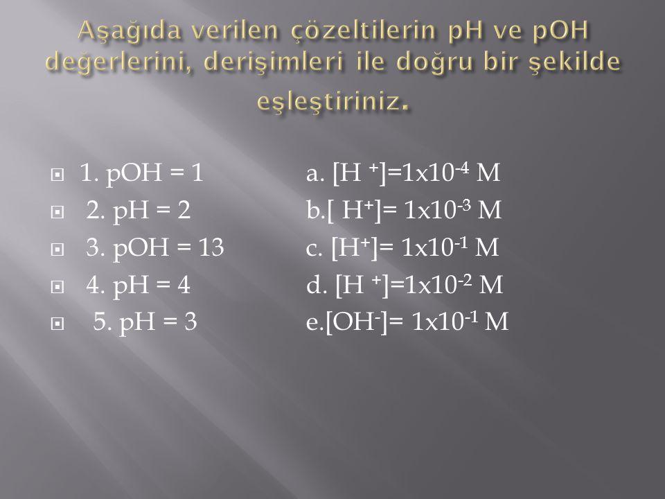  1. pOH = 1 a. [H + ]=1x10 -4 M  2. pH = 2b.[ H + ]= 1x10 -3 M  3. pOH = 13 c. [H + ]= 1x10 -1 M  4. pH = 4 d. [H + ]=1x10 -2 M  5. pH = 3 e.[OH