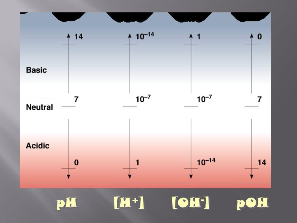  Aynı numarayla gösterilen asit baz çiftine konjuge asit-baz çifti denir Asit-1 Baz-2 Asit-2 Baz-1 Baz-2 Asit-1 Asit-2 Baz-1