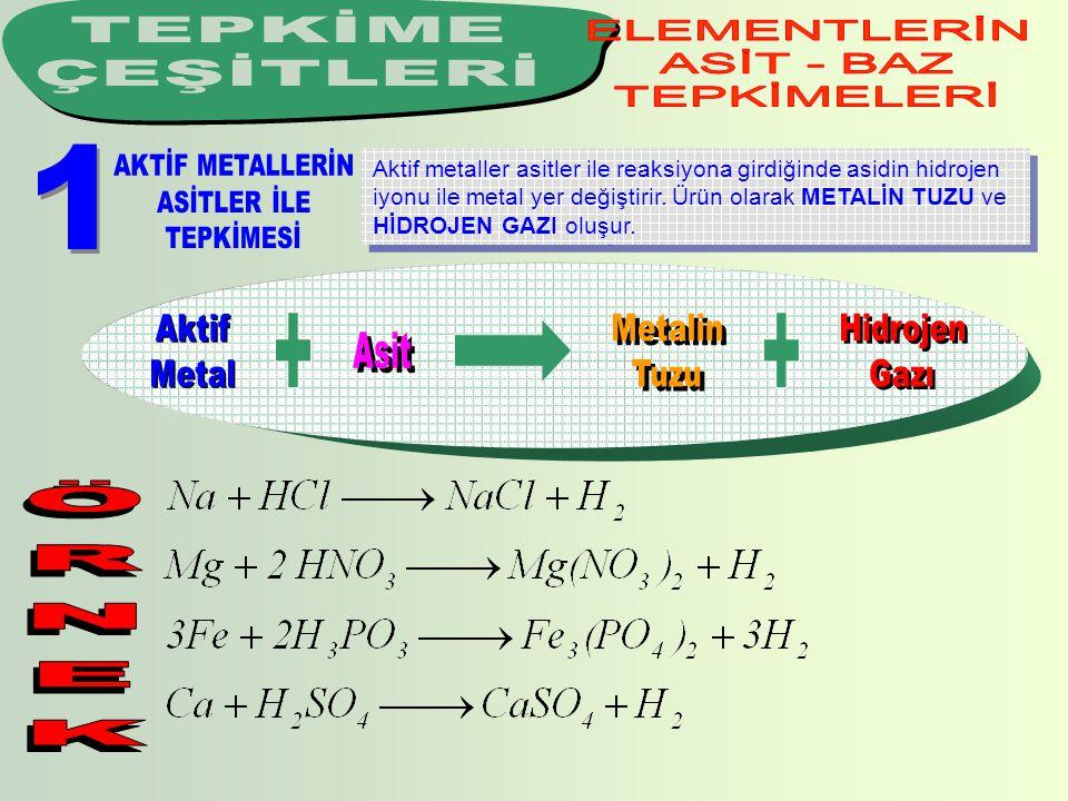 Aktif metaller asitler ile reaksiyona girdiğinde asidin hidrojen iyonu ile metal yer değiştirir. Ürün olarak METALİN TUZU ve HİDROJEN GAZI oluşur.