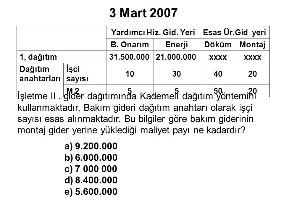 3 Mart 2007 Yardımcı Hiz.Gid. YeriEsas Ür.Gid yeri B.