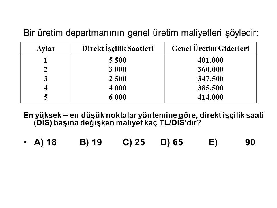 Bir üretim departmanının genel üretim maliyetleri şöyledir: En yüksek – en düşük noktalar yöntemine göre, direkt işçilik saati (DİS) başına değişken maliyet kaç TL/DİS'dir.