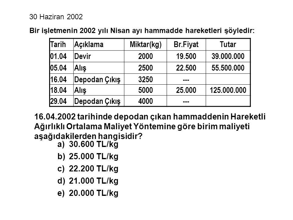 30 Haziran 2002 a)30.600 TL/kg b)25.000 TL/kg c)22.200 TL/kg d)21.000 TL/kg e)20.000 TL/kg TarihAçıklamaMiktar(kg)Br.FiyatTutar 01.04Devir200019.50039.000.000 05.04Alış250022.50055.500.000 16.04Depodan Çıkış3250--- 18.04Alış500025.000125.000.000 29.04Depodan Çıkış4000--- Bir işletmenin 2002 yılı Nisan ayı hammadde hareketleri şöyledir: 16.04.2002 tarihinde depodan çıkan hammaddenin Hareketli Ağırlıklı Ortalama Maliyet Yöntemine göre birim maliyeti aşağıdakilerden hangisidir?