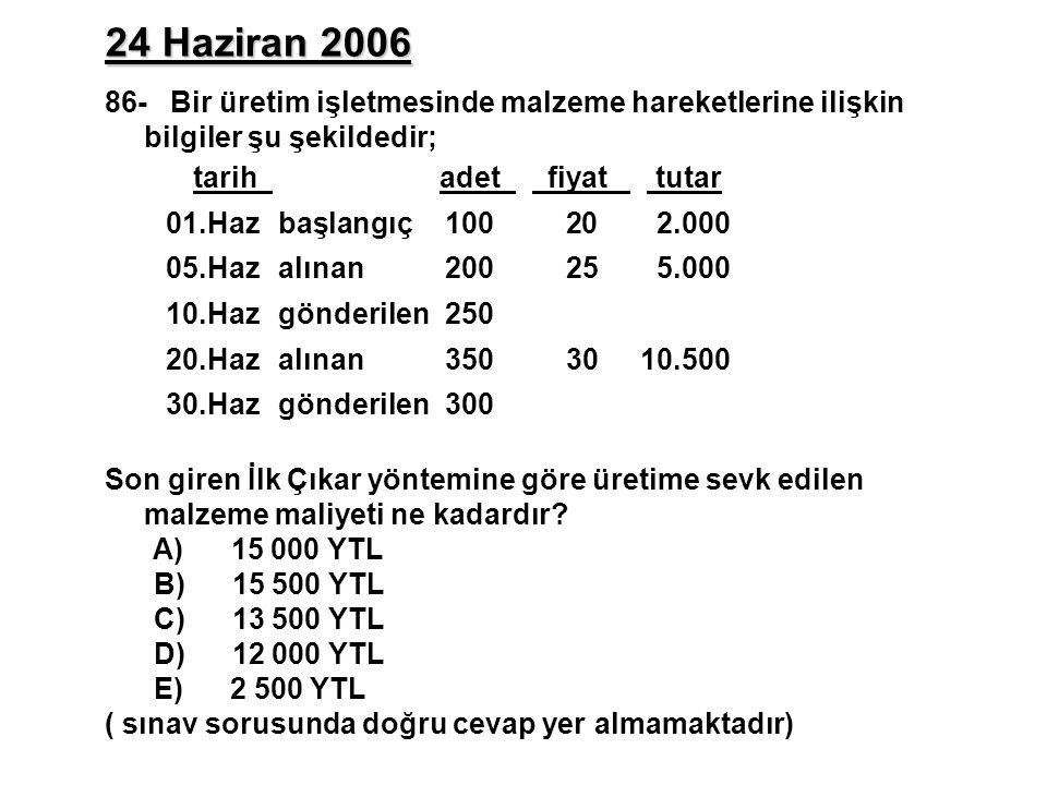 24 Haziran 2006 86- Bir üretim işletmesinde malzeme hareketlerine ilişkin bilgiler şu şekildedir; tarih adet fiyat tutar 01.Haz başlangıç 100 20 2.000 05.Haz alınan 200 25 5.000 10.Haz gönderilen 250 20.Haz alınan 350 30 10.500 30.Haz gönderilen300 Son giren İlk Çıkar yöntemine göre üretime sevk edilen malzeme maliyeti ne kadardır.