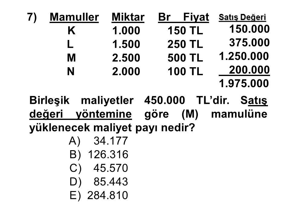 7) Mamuller Miktar Br Fiyat K1.000 150 TL L1.500 250 TL M 2.500 500 TL N 2.000 100 TL Birleşik maliyetler 450.000 TL'dir.